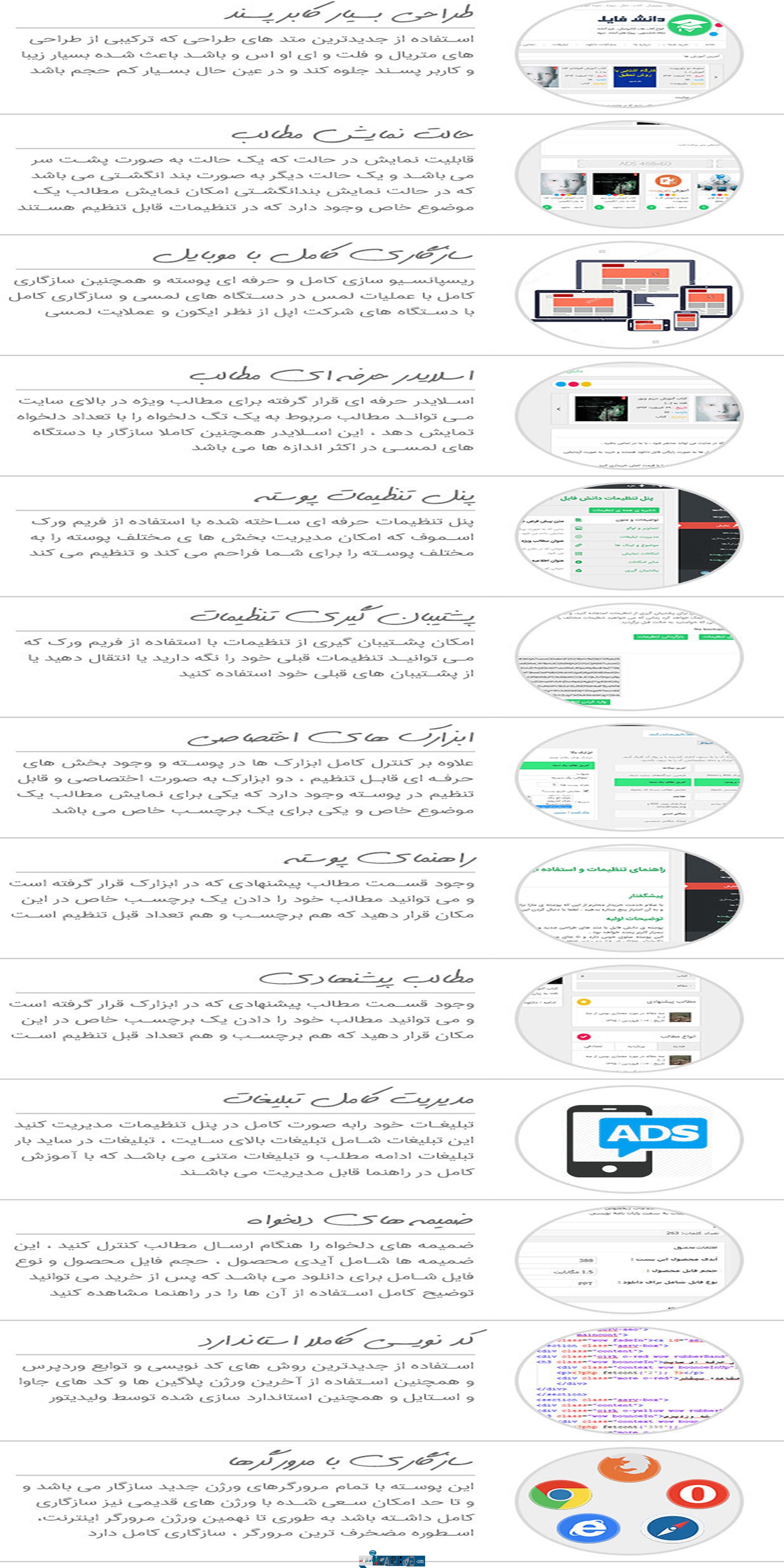 itarfand-63 قالب دانش فایل / DaneshFile برای وردپرس